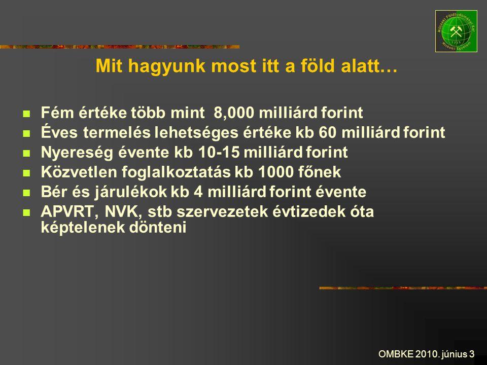 OMBKE 2010. június 3 Mit hagyunk most itt a föld alatt… Fém értéke több mint 8,000 milliárd forint Éves termelés lehetséges értéke kb 60 milliárd fori