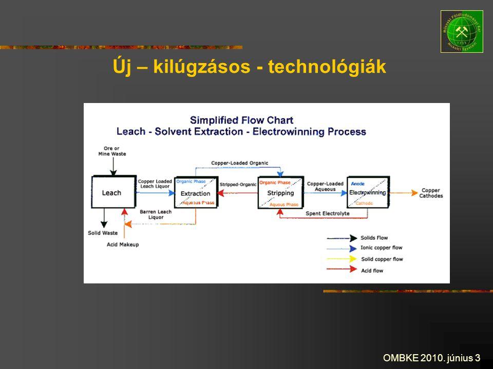 OMBKE 2010. június 3 Új – kilúgzásos - technológiák
