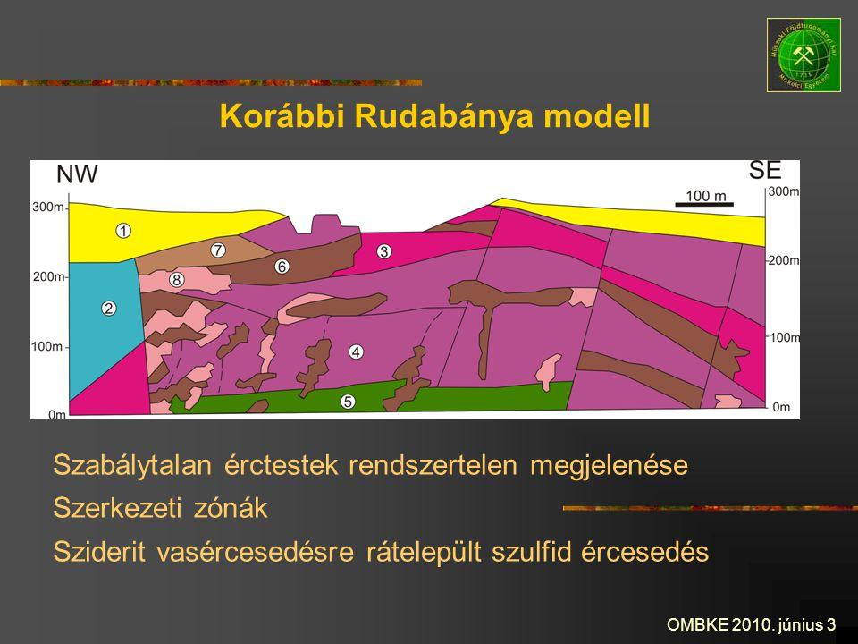 OMBKE 2010. június 3 Korábbi Rudabánya modell Szabálytalan érctestek rendszertelen megjelenése Szerkezeti zónák Sziderit vasércesedésre rátelepült szu