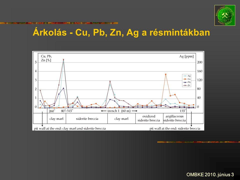 OMBKE 2010. június 3 Árkolás - Cu, Pb, Zn, Ag a résmintákban