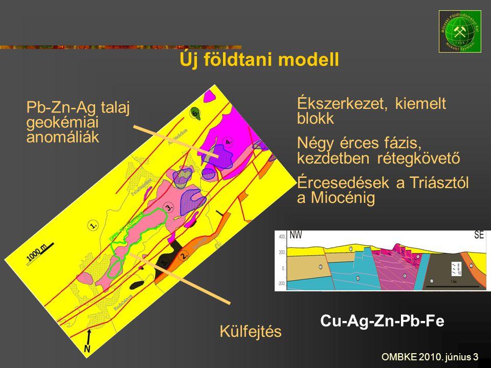 OMBKE 2010. június 3 Új földtani modell Ékszerkezet, kiemelt blokk Négy érces fázis, kezdetben rétegkövető Ércesedések a Triásztól a Miocénig Pb-Zn-Ag