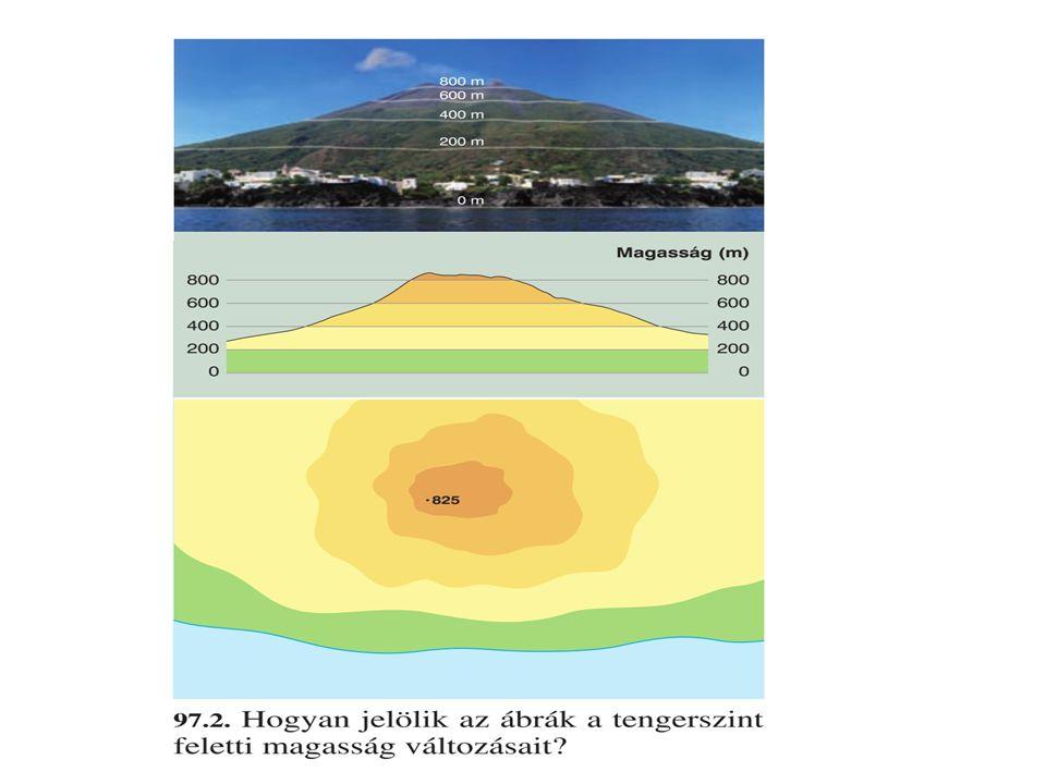 Alföld: Olyan síkság, mely 0-200m között fekszik.Színe a térképen zöld.