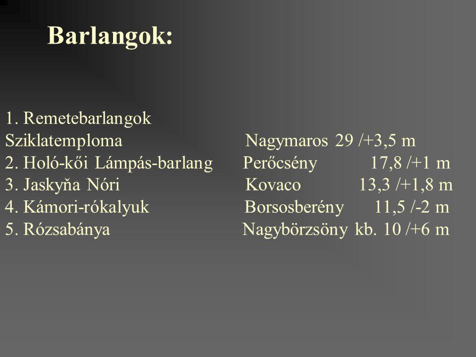 Barlangok: 1. Remetebarlangok Sziklatemploma Nagymaros 29 /+3,5 m 2. Holó-kői Lámpás-barlang Perőcsény 17,8 /+1 m 3. Jaskyňa Nóri Kovaco 13,3 /+1,8 m
