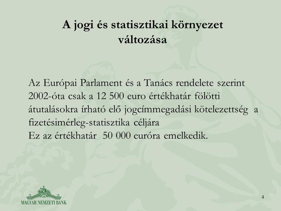 4 A jogi és statisztikai környezet változása Az Európai Parlament és a Tanács rendelete szerint 2002-óta csak a 12 500 euro értékhatár fölötti átutalásokra írható elő jogcímmegadási kötelezettség a fizetésimérleg-statisztika céljára Ez az értékhatár 50 000 euróra emelkedik.