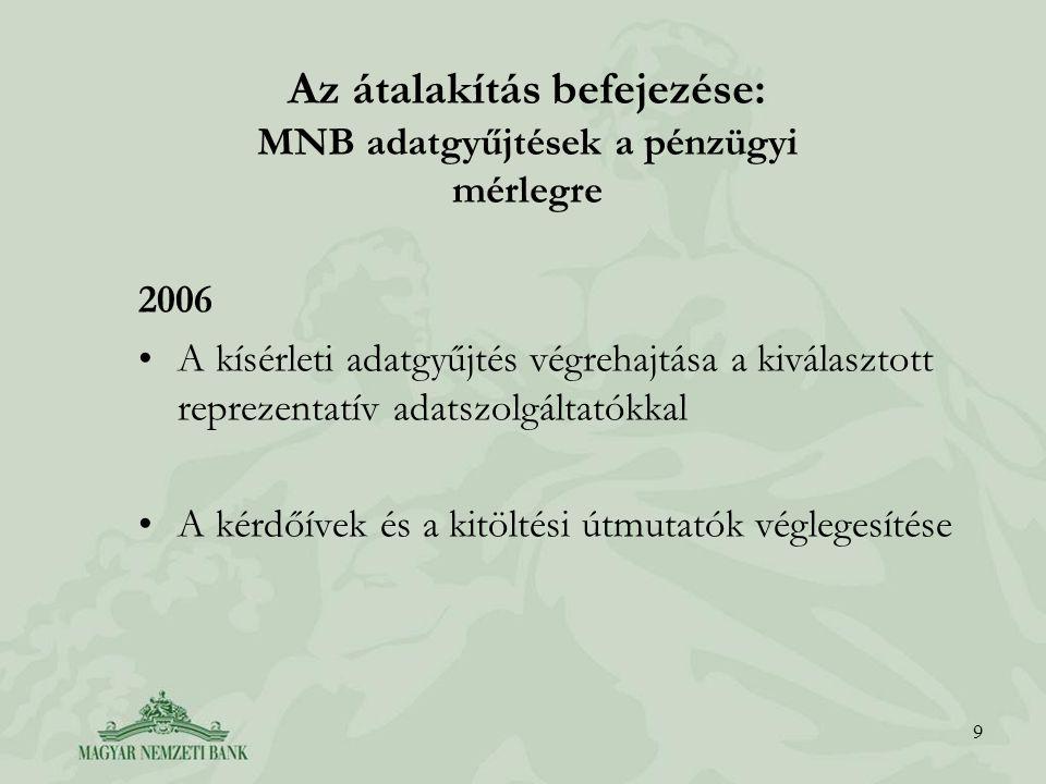 9 Az átalakítás befejezése: MNB adatgyűjtések a pénzügyi mérlegre 2006 A kísérleti adatgyűjtés végrehajtása a kiválasztott reprezentatív adatszolgáltatókkal A kérdőívek és a kitöltési útmutatók véglegesítése