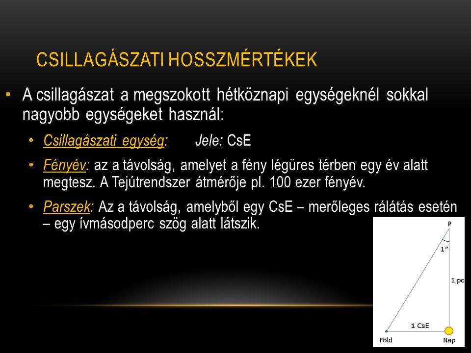 CSILLAGÁSZATI HOSSZMÉRTÉKEK A csillagászat a megszokott hétköznapi egységeknél sokkal nagyobb egységeket használ: Csillagászati egység: Jele: CsE Fény