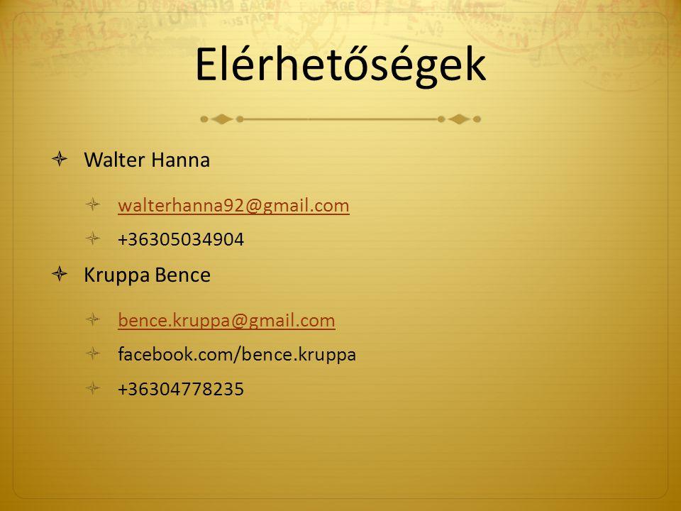 Elérhetőségek  Walter Hanna  walterhanna92@gmail.com walterhanna92@gmail.com  +36305034904  Kruppa Bence  bence.kruppa@gmail.com bence.kruppa@gmail.com  facebook.com/bence.kruppa  +36304778235