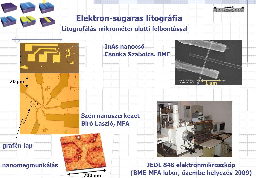 nanomegmunkálás Szén nanoszerkezet Biró László, MFA 700 nm Elektron-sugaras litográfia Litografálás mikrométer alatti felbontással JEOL 848 elektronmikroszkóp (BME-MFA labor, üzembe helyezés 2009) grafén lap 20 μm InAs nanocső Csonka Szabolcs, BME 1 μm