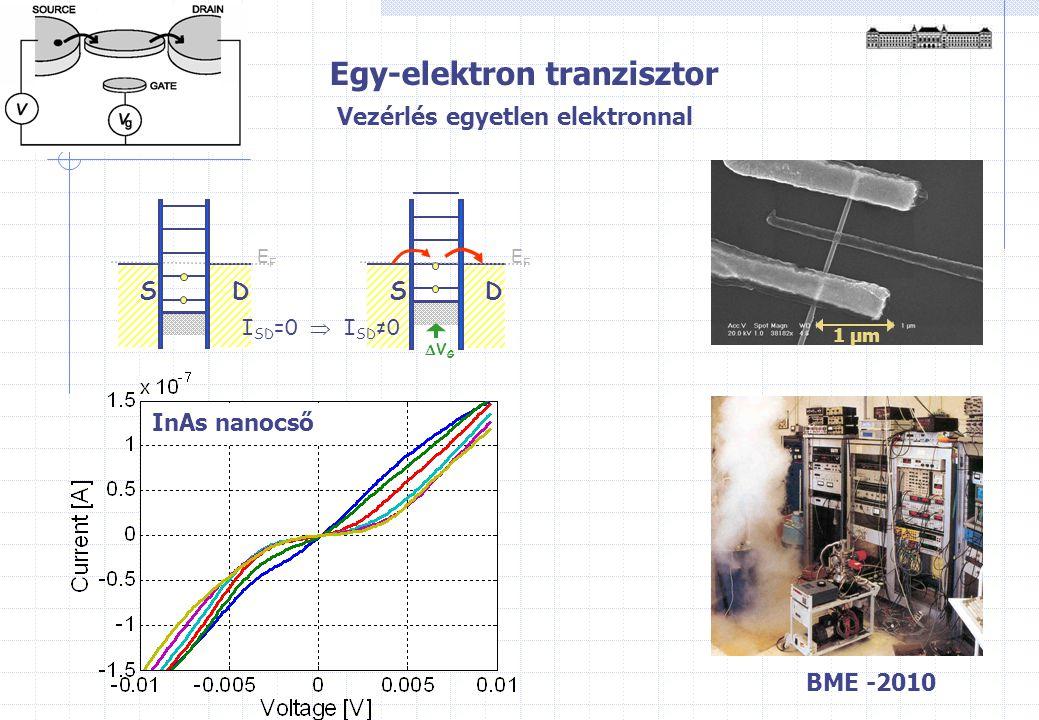 Egy-elektron tranzisztor Vezérlés egyetlen elektronnal SD EFEF SD EFEF VGVG I SD =0  I SD ≠0 InAs nanocső 1 μm BME -2010