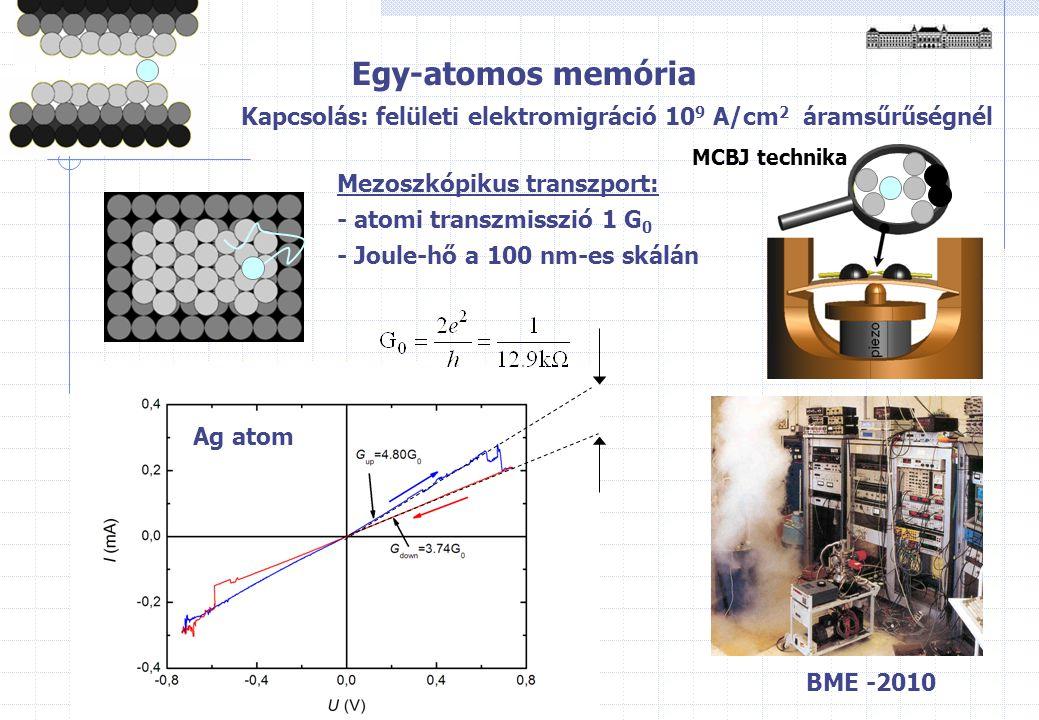 Egy-atomos memória Kapcsolás: felületi elektromigráció 10 9 A/cm 2 áramsűrűségnél Ag atom BME -2010 Mezoszkópikus transzport: - atomi transzmisszió 1 G 0 - Joule-hő a 100 nm-es skálán MCBJ technika