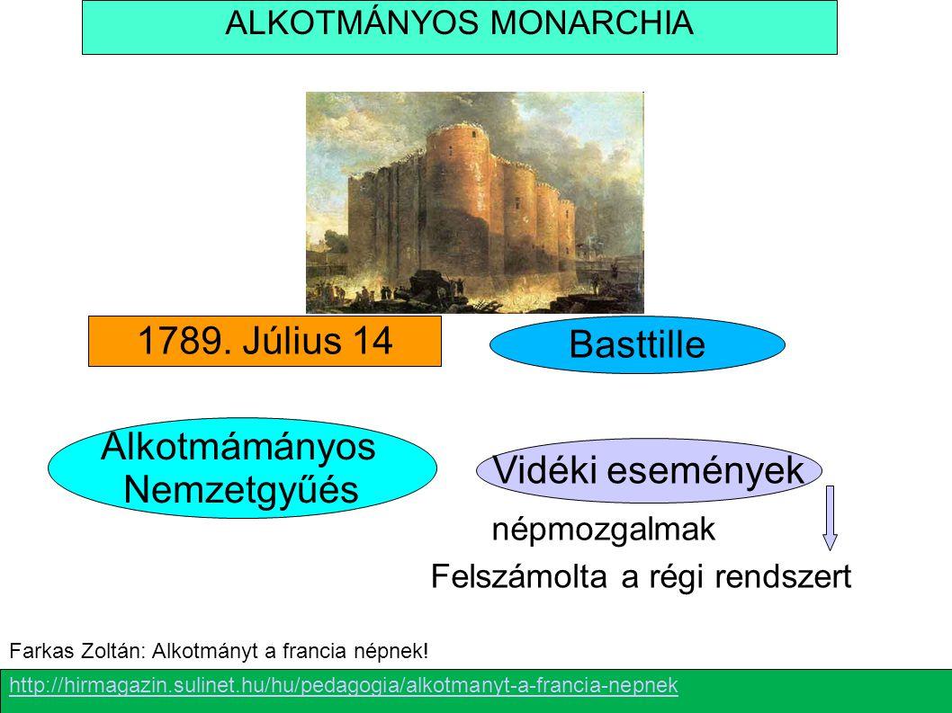 1789. Július 14 Basttille Alkotmámányos Nemzetgyűés Felszámolta a régi rendszert Vidéki események népmozgalmak ALKOTMÁNYOS MONARCHIA http://hirmagazin