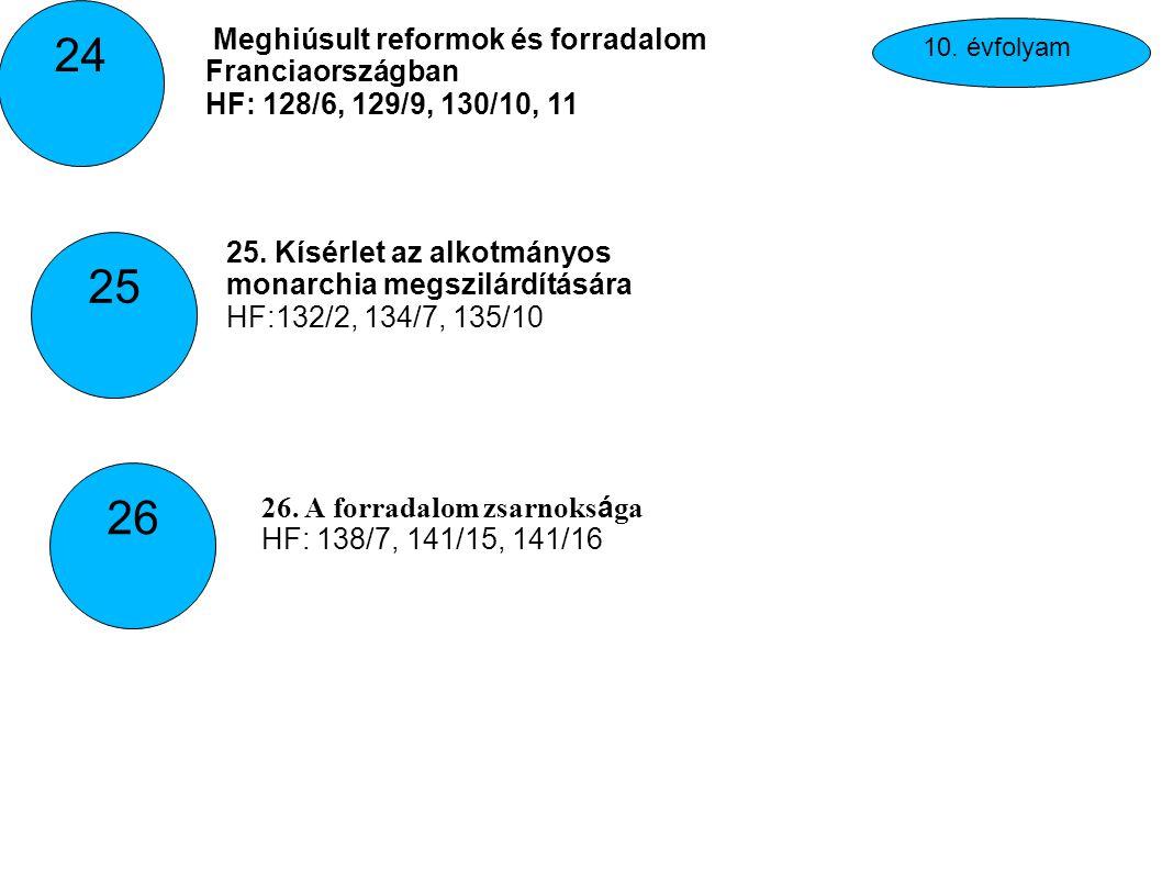 24 Meghiúsult reformok és forradalom Franciaországban HF: 128/6, 129/9, 130/10, 11 10. évfolyam 25 26 25. Kísérlet az alkotmányos monarchia megszilárd