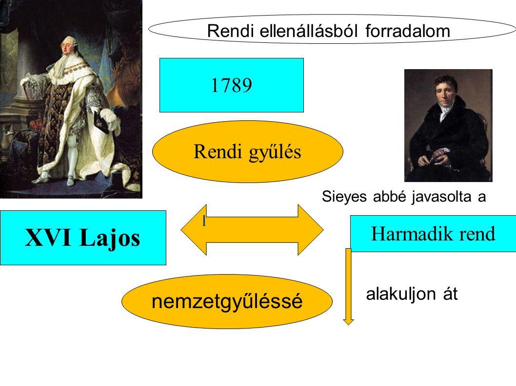 1789 XVI Lajos Harmadik rend Rendi gyűlés nemzetgyűléssé Rendi ellenállásból forradalom Sieyes abbé javasolta a alakuljon át