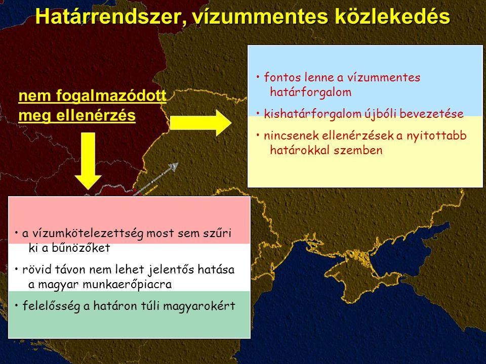 Határrendszer, vízummentes közlekedés fontos lenne a vízummentes határforgalom kishatárforgalom újbóli bevezetése nincsenek ellenérzések a nyitottabb határokkal szemben a vízumkötelezettség most sem szűri ki a bűnözőket rövid távon nem lehet jelentős hatása a magyar munkaerőpiacra felelősség a határon túli magyarokért nem fogalmazódott meg ellenérzés