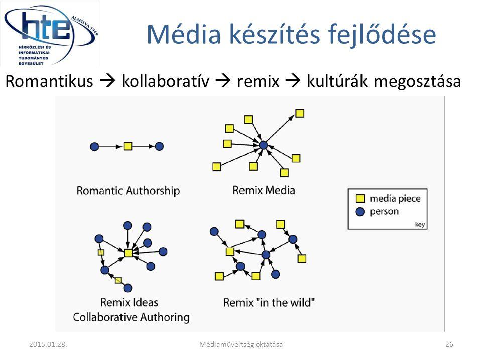 Média készítés fejlődése Romantikus  kollaboratív  remix  kultúrák megosztása 2015.01.28.Médiaműveltség oktatása26