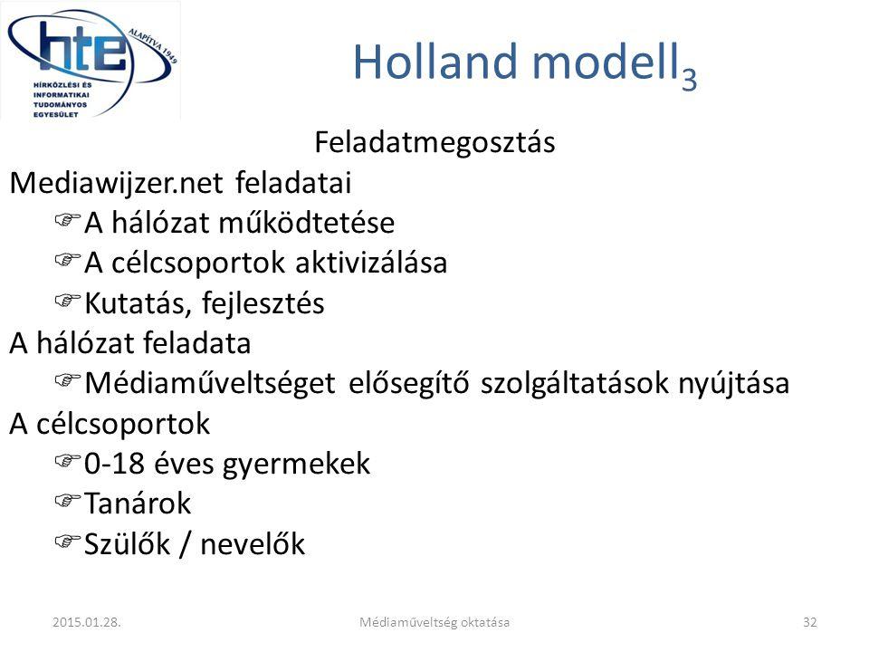 Holland modell 3 Feladatmegosztás Mediawijzer.net feladatai  A hálózat működtetése  A célcsoportok aktivizálása  Kutatás, fejlesztés A hálózat feladata  Médiaműveltséget elősegítő szolgáltatások nyújtása A célcsoportok  0-18 éves gyermekek  Tanárok  Szülők / nevelők 2015.01.28.Médiaműveltség oktatása32