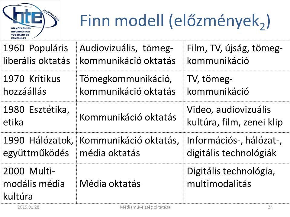 Finn modell (előzmények 2 ) 2015.01.28.Médiaműveltség oktatása34 1960 Populáris liberális oktatás Audiovizuális, tömeg- kommunikáció oktatás Film, TV, újság, tömeg- kommunikáció 1970 Kritikus hozzáállás Tömegkommunikáció, kommunikáció oktatás TV, tömeg- kommunikáció 1980 Esztétika, etika Kommunikáció oktatás Video, audiovizuális kultúra, film, zenei klip 1990 Hálózatok, együttműködés Kommunikáció oktatás, média oktatás Információs-, hálózat-, digitális technológiák 2000 Multi- modális média kultúra Média oktatás Digitális technológia, multimodalitás