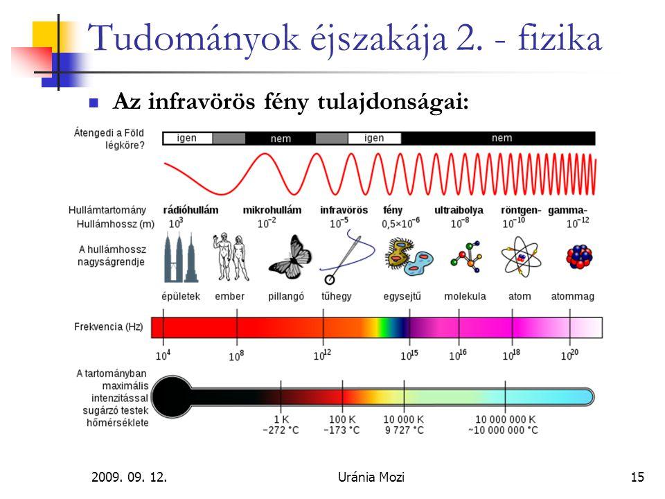 2009. 09. 12.Uránia Mozi15 Tudományok éjszakája 2. - fizika Az infravörös fény tulajdonságai: