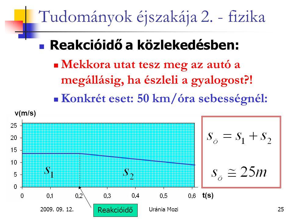 2009. 09. 12.Uránia Mozi25 Tudományok éjszakája 2. - fizika Reakcióidő a közlekedésben: Mekkora utat tesz meg az autó a megállásig, ha észleli a gyalo