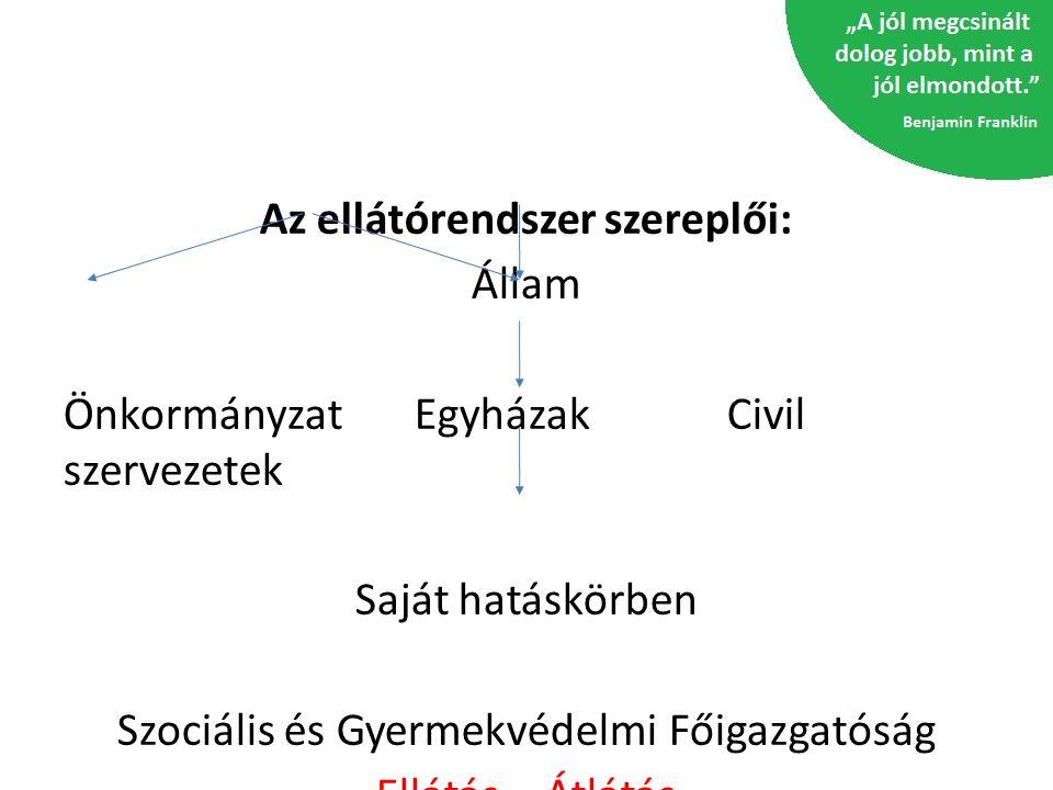 Az állam 2012-ig közvetve gondoskodott: Eltérő jogértelmezés Eltérő szakmai szabályok Eltérő megvalósítási gyakorlat (szervezet, saját forrás)