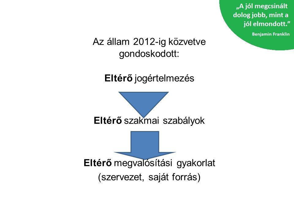 A 2013-as gazdálkodási évben az SZGYF költségvetése nem csökkent az előző évi állami ráfordításhoz képest.