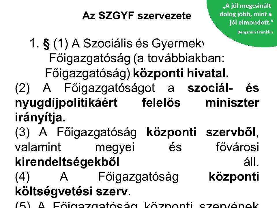 Az SzGyF és intézménye i pályázatai