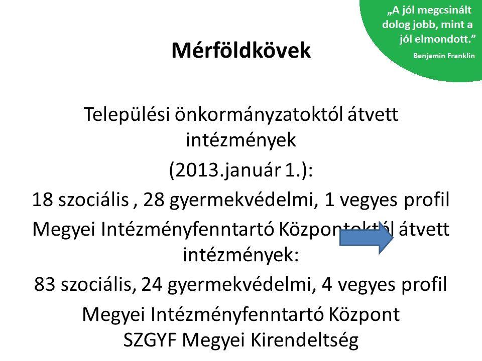 SzGyF intézményi adatok 170 költségvetési szerv 47746 fő ellátott (31210 szociális, 16536 gyermekvédelmi intézményben) 20795 dolgozói létszám ebből 15 605 szakalkalmazotti létszám Az átvett dolgozók munkajogi státusza nem változott !