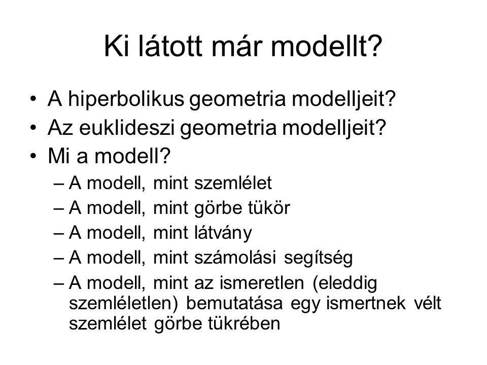 Ki látott már modellt? A hiperbolikus geometria modelljeit? Az euklideszi geometria modelljeit? Mi a modell? –A modell, mint szemlélet –A modell, mint