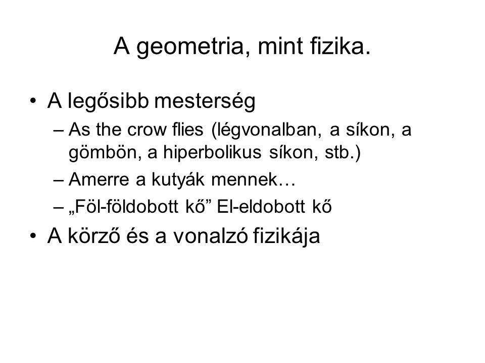 A geometria, mint fizika. A legősibb mesterség –As the crow flies (légvonalban, a síkon, a gömbön, a hiperbolikus síkon, stb.) –Amerre a kutyák mennek