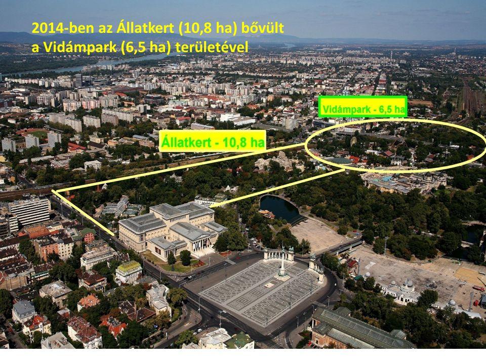 2014-ben az Állatkert (10,8 ha) bővült a Vidámpark (6,5 ha) területével