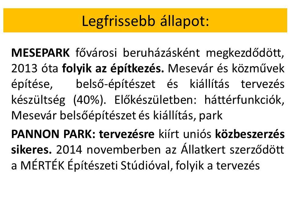 Legfrissebb állapot: MESEPARK fővárosi beruházásként megkezdődött, 2013 óta folyik az építkezés.