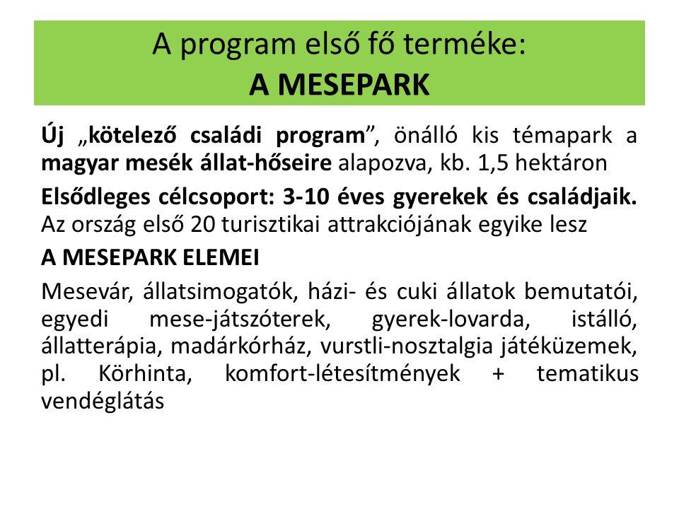 """A program első fő terméke: A MESEPARK Új """"kötelező családi program , önálló kis témapark a magyar mesék állat-hőseire alapozva, kb."""