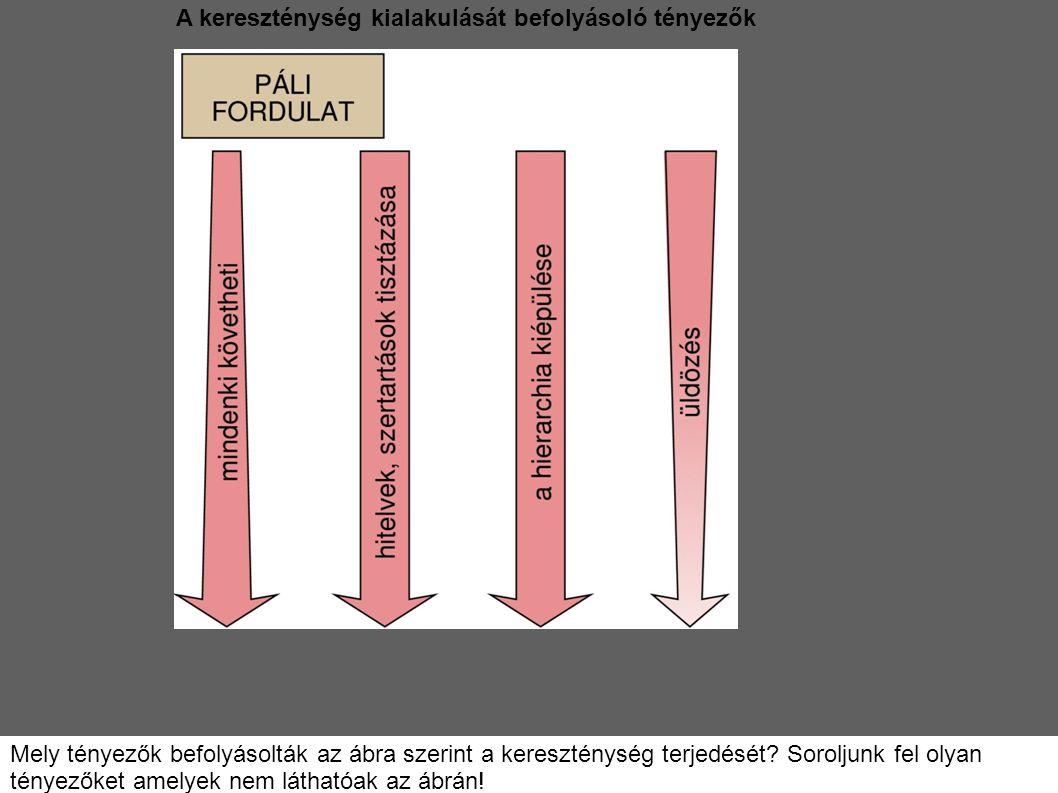 A kereszténység kialakulását befolyásoló tényezők Mely tényezők befolyásolták az ábra szerint a kereszténység terjedését.