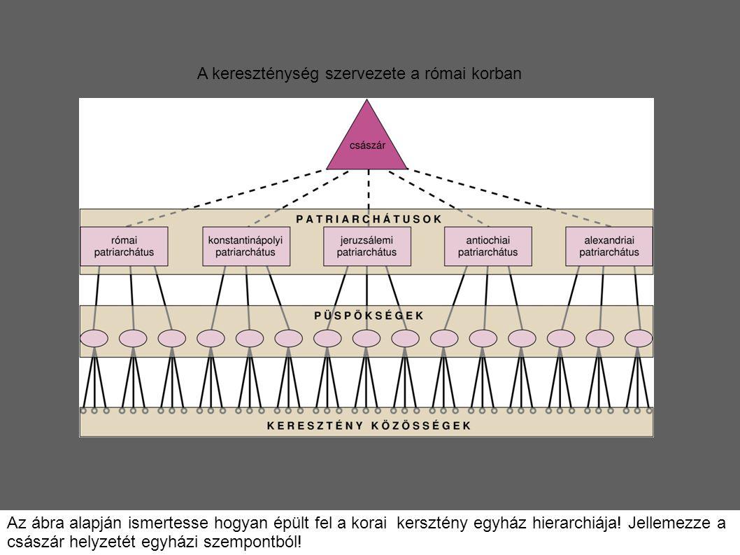 A kereszténység szervezete a római korban Az ábra alapján ismertesse hogyan épült fel a korai kersztény egyház hierarchiája! Jellemezze a császár hely