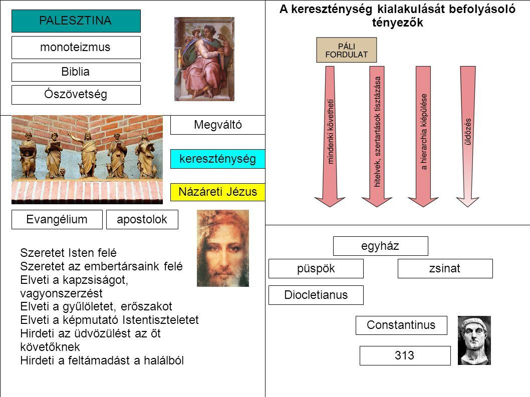 A kereszténység kialakulását befolyásoló tényezők Ószövetség Biblia monoteizmus PALESZTINA kereszténység Evangélium Megváltó Názáreti Jézus Szeretet I