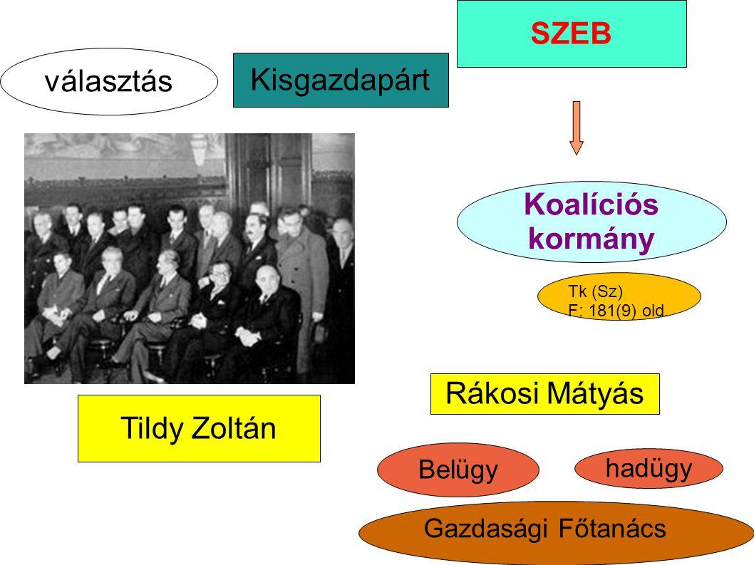 Kisgazdapárt SZEB Tildy Zoltán Rákosi Mátyás választás Koalíciós kormány Belügy hadügy Gazdasági Főtanács Tk (Sz) F: 181(9) old.