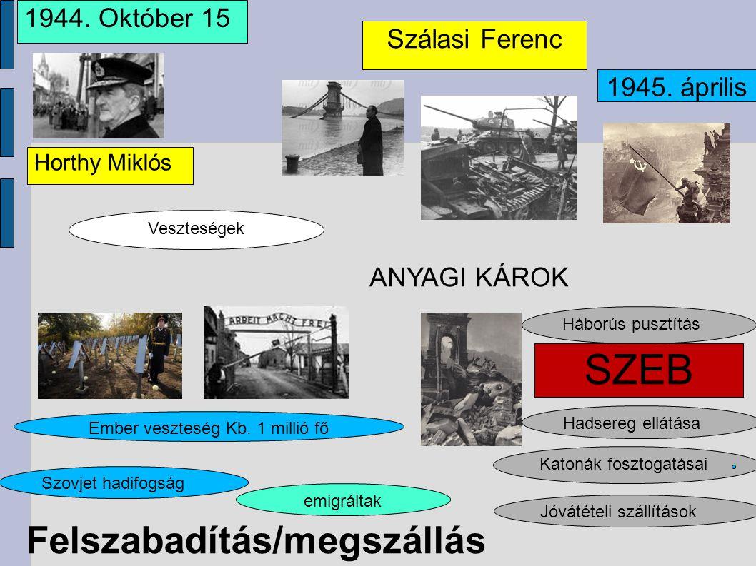 1944. Október 15 Szálasi Ferenc 1945. április Veszteségek SZEB Ember veszteség Kb. 1 millió fő Szovjet hadifogság emigráltak Horthy Miklós Felszabadít