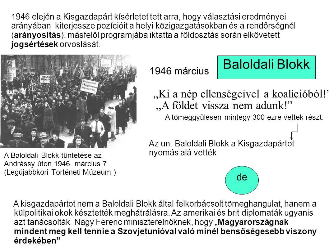 """A Baloldali Blokk tüntetése az Andrássy úton 1946. március 7. (Legújabbkori Történeti Múzeum ) Baloldali Blokk """"Ki a nép ellenségeivel a koalícióból!"""""""