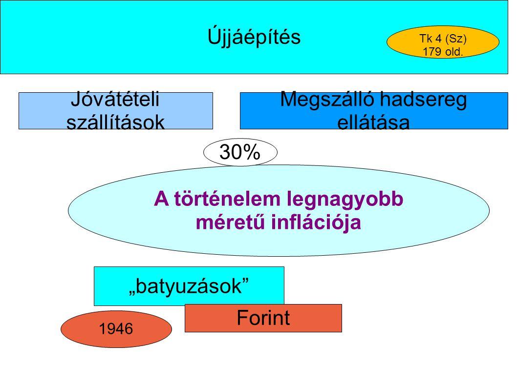 """Újjáépítés """"batyuzások"""" Megszálló hadsereg ellátása Forint A történelem legnagyobb méretű inflációja 1946 Jóvátételi szállítások 30% Tk 4 (Sz) 179 old"""