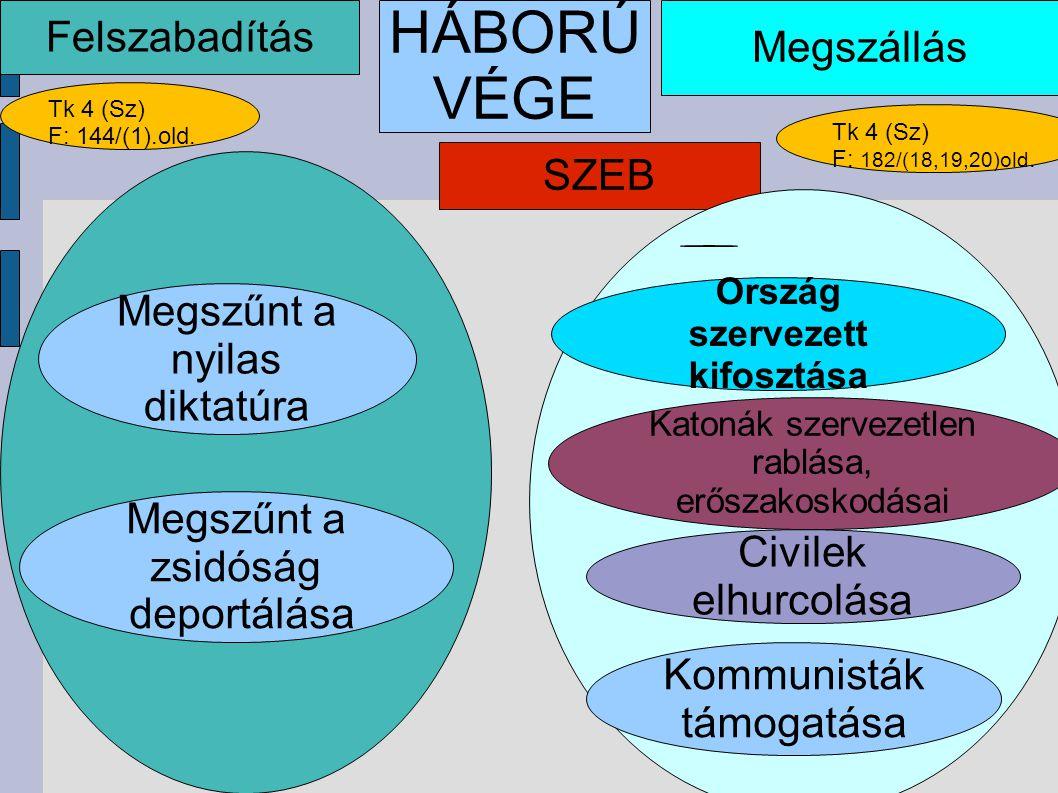 """""""A három csatorna, melyeken át a magyar nemzeti vagyon nagy része ezekben az években elszivárgott a Szovjetunióba – a harcokat követő helyi zsákmányolás, aztán a jóvátétel és a potsdami határozat alapján »közös« német-magyar javakból a szovjetnek juttatott gyárak, kisajátított iparvállalatok, ez volt a három csatorna -, azokban a hetekben még szervezetlen volt, csak a »zabra«, a zsákmányolás ipara működött tökéletesen… Mindent vittek, amit láttak."""