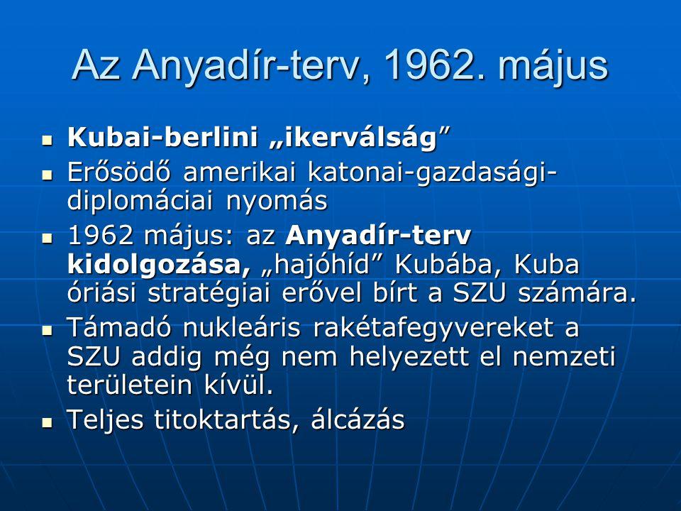 "Az Anyadír-terv, 1962. május Kubai-berlini ""ikerválság"" Kubai-berlini ""ikerválság"" Erősödő amerikai katonai-gazdasági- diplomáciai nyomás Erősödő amer"