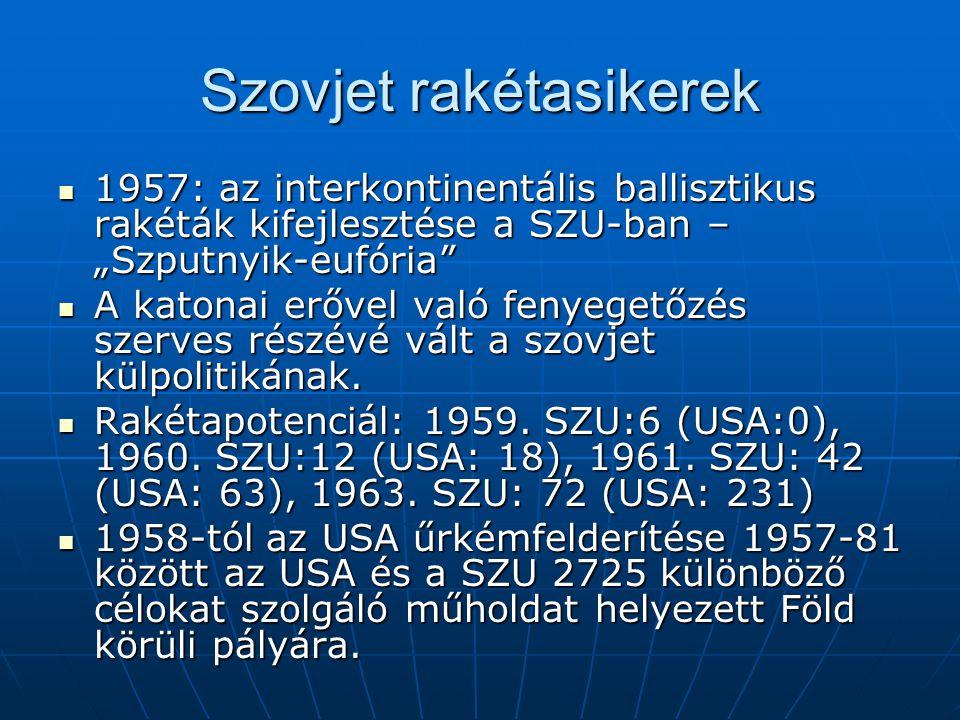 """Szovjet rakétasikerek 1957: az interkontinentális ballisztikus rakéták kifejlesztése a SZU-ban – """"Szputnyik-eufória"""" 1957: az interkontinentális balli"""