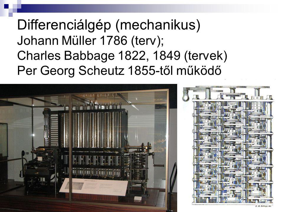 i80486Hubble Space Telescope computer (1998)