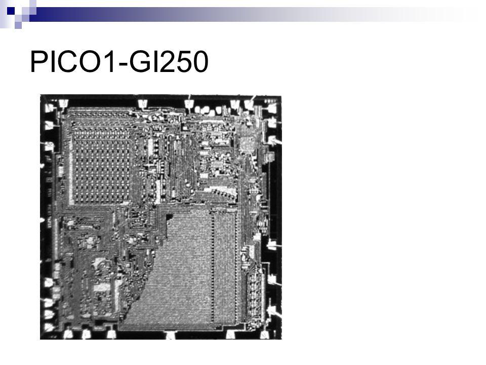 PICO1-GI250