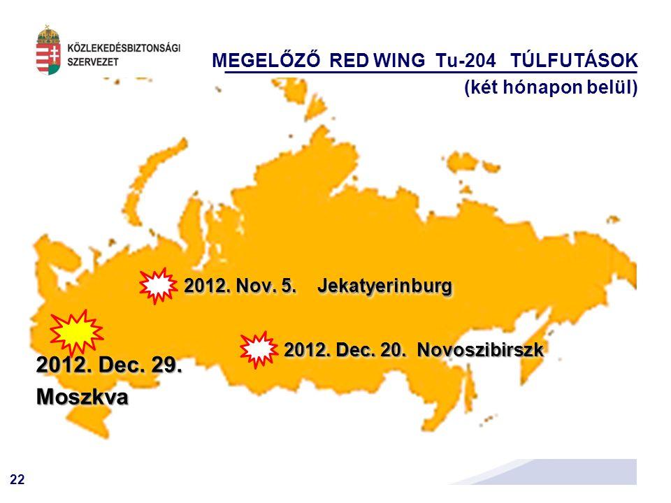 22 MEGELŐZŐ RED WING Tu-204 TÚLFUTÁSOK (két hónapon belül) 2012. Dec. 20. Novoszibirszk 2012. Nov. 5. Jekatyerinburg 2012. Dec. 29. Moszkva Moszkva