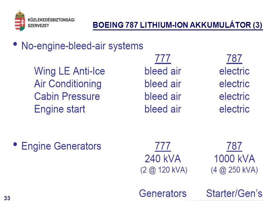 33 BOEING 787 LITHIUM-ION AKKUMULÁTOR (3)