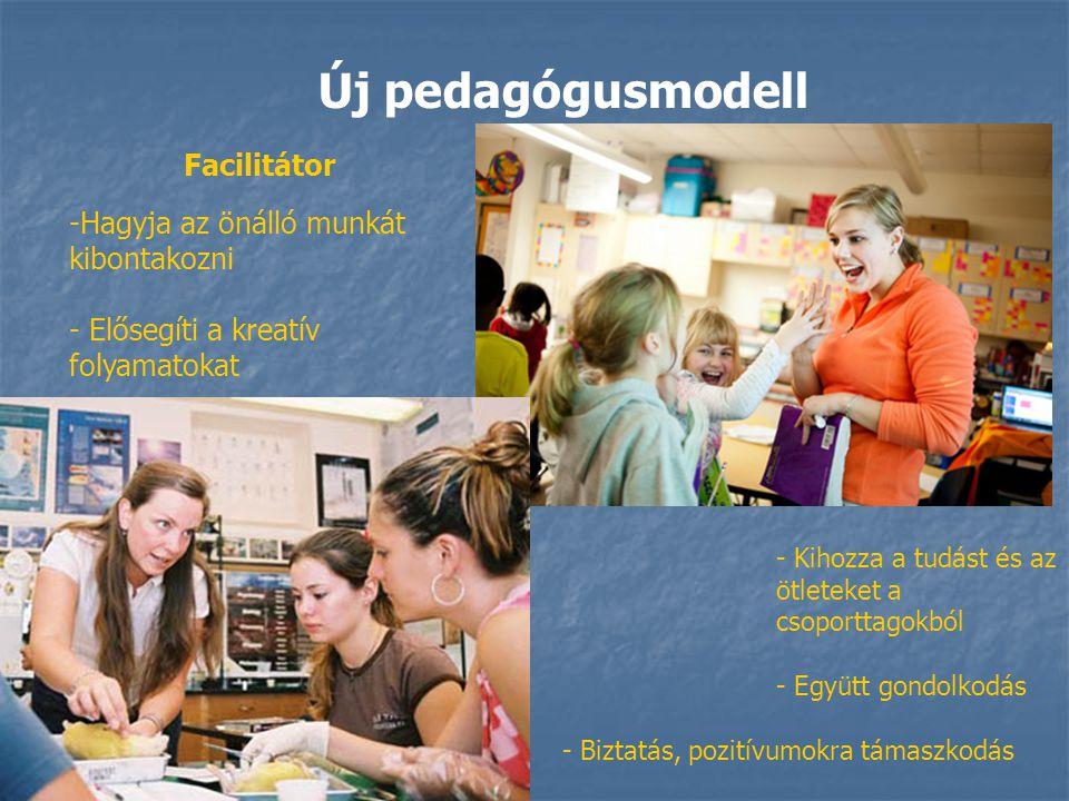 Új pedagógusmodell Facilitátor -Hagyja az önálló munkát kibontakozni - Elősegíti a kreatív folyamatokat - Kihozza a tudást és az ötleteket a csoportta