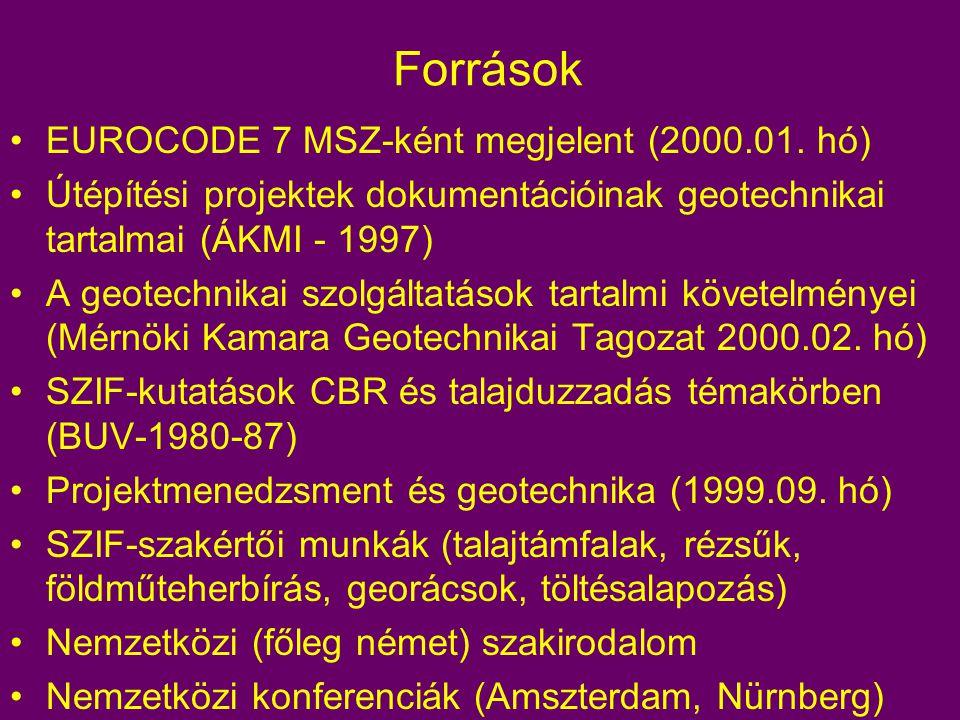 Források EUROCODE 7 MSZ-ként megjelent (2000.01. hó) Útépítési projektek dokumentációinak geotechnikai tartalmai (ÁKMI - 1997) A geotechnikai szolgált