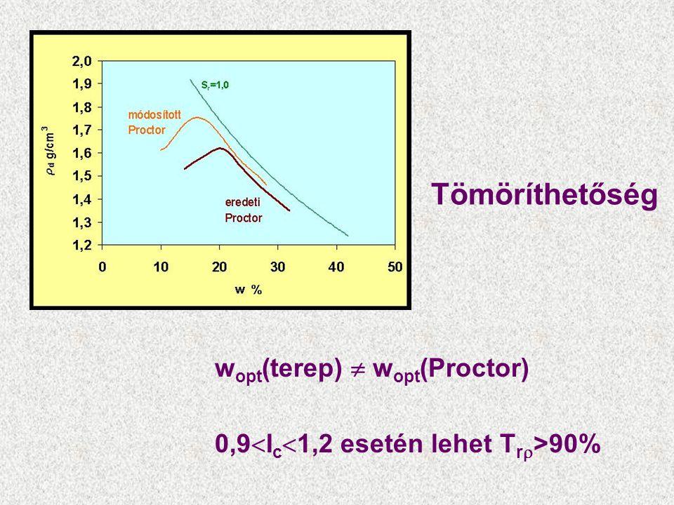 Tömöríthetőség w opt (terep)  w opt (Proctor) 0,9  I c  1,2 esetén lehet T r  >90%