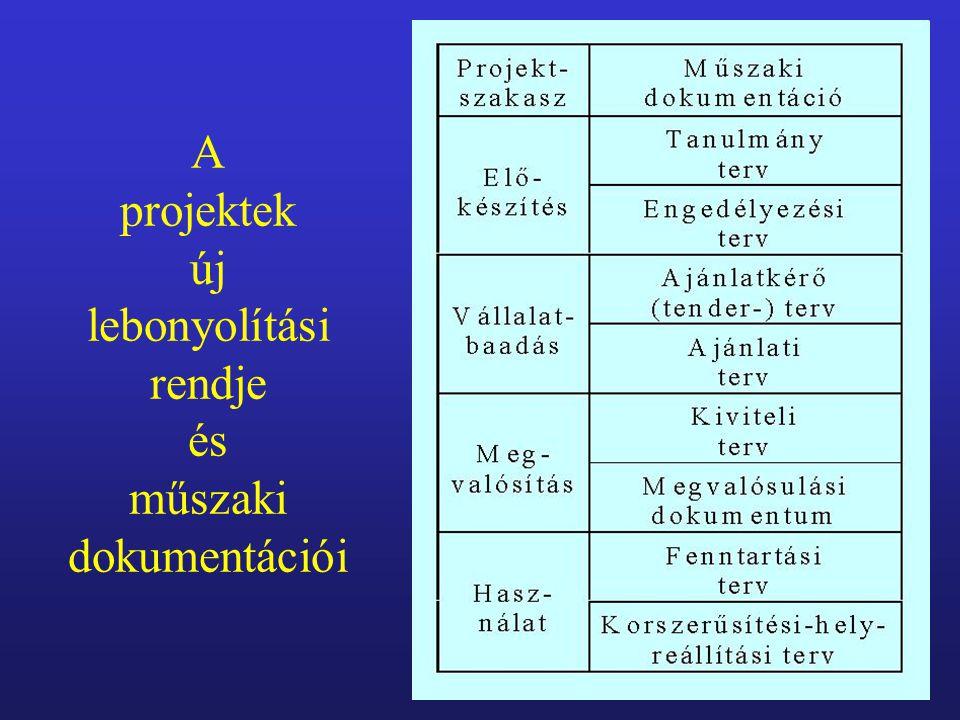 Útépítések geotechnikai tervezési szabályzata 1.Általános elvek követelmények 3 oldal 2.